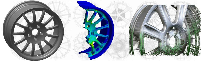 Produktentwicklung und -Optimierung Leichtmetallrad