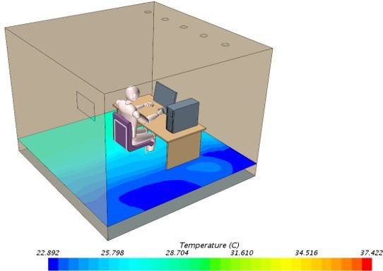 cfd calculation indoor climate, cfd analysis indoor climate, numerical flow simulation indoor climate
