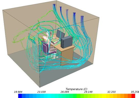 streamline diagram cfd calculation room, streamline diagram cfd analysis room climate
