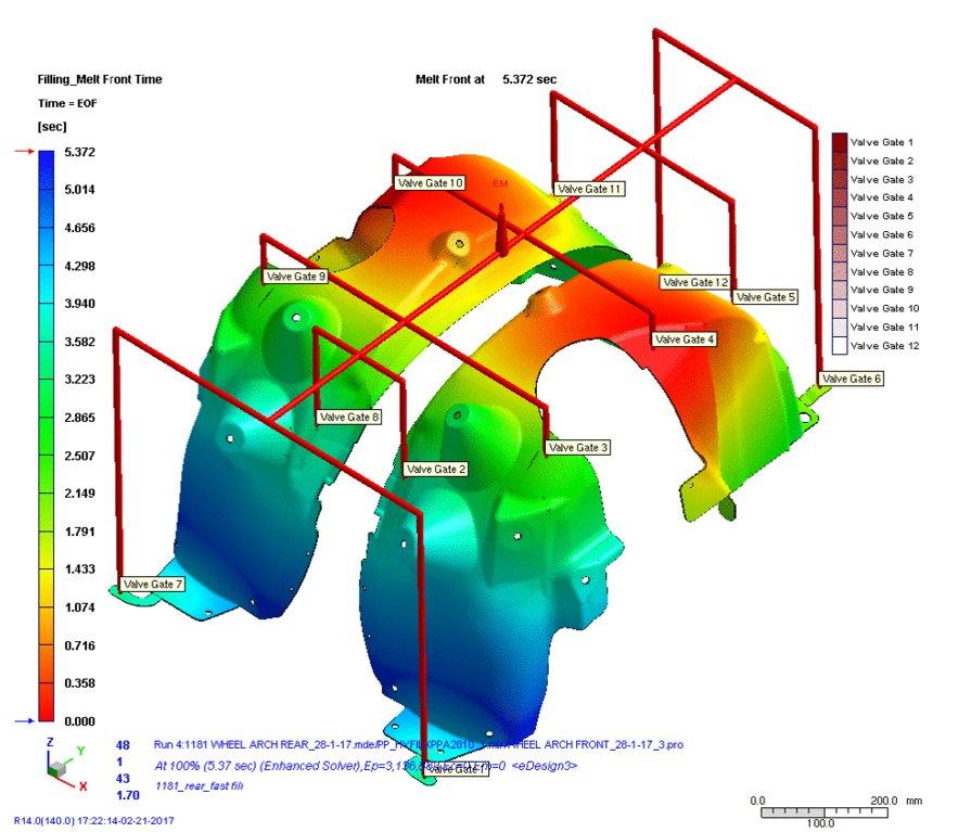 Simulación de moldeo por inyección Moldflow/Moldex